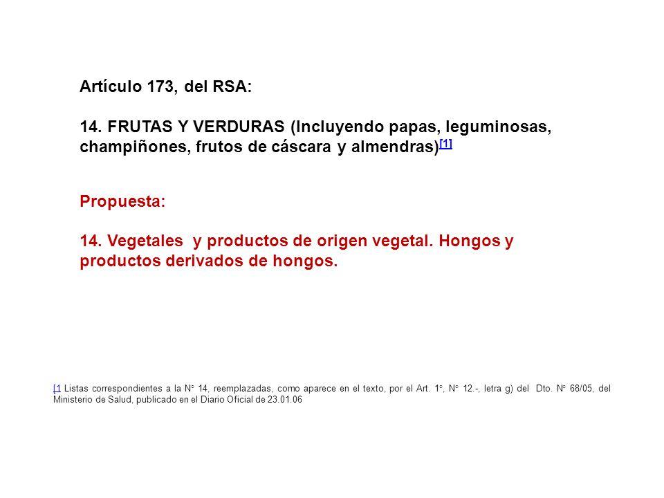 Artículo 173, del RSA: 14. FRUTAS Y VERDURAS (Incluyendo papas, leguminosas, champiñones, frutos de cáscara y almendras)[1]